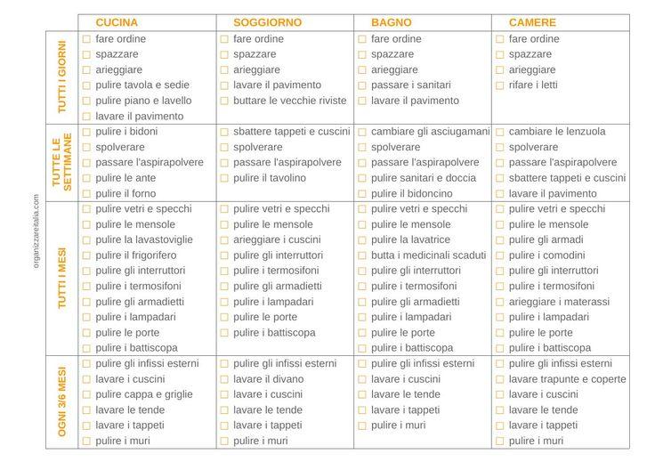 Checklist delle pulizie di casa | ORGANIZZARE Italia