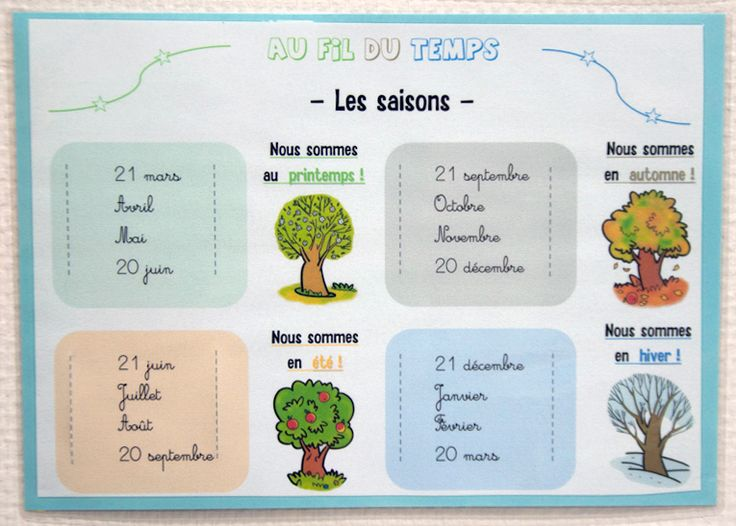 French vocabulary dating