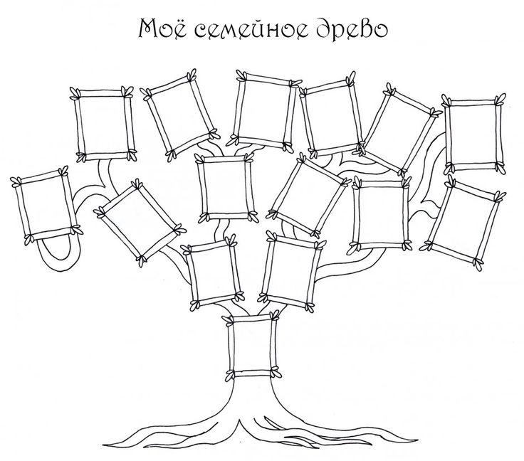 Большое семейное дерево - razukrashki.com