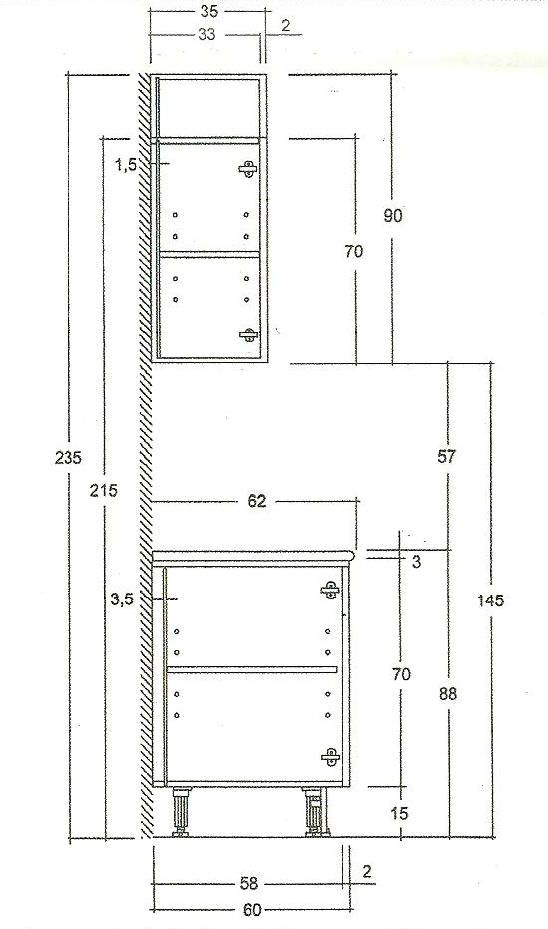 Las Medidas de los Muebles de Cocina