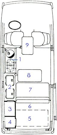 Advanture USA - Volkswagen Westfalia - Floor Plan Packing List