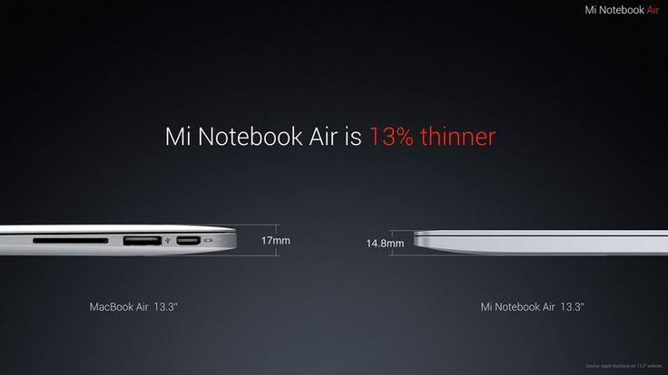 Xiaomi vs MacBook Air Notebook