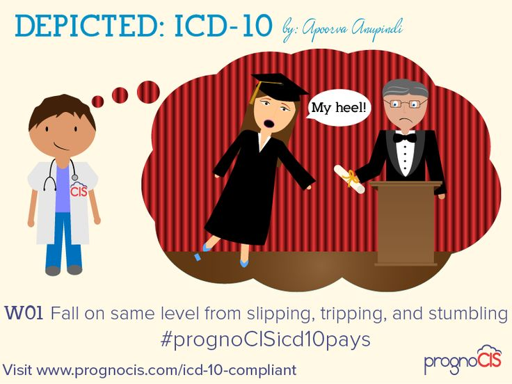 ICD-10 Humor: Fall on same level from slipping, tripping, and stumbling