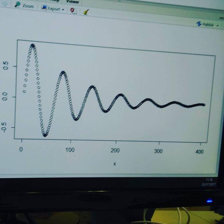 Damn sometimes maths can be so beautiful  #geek #datascientist #geekymondays