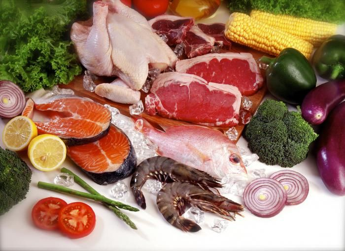 гликемический индекс и калорийность продуктов