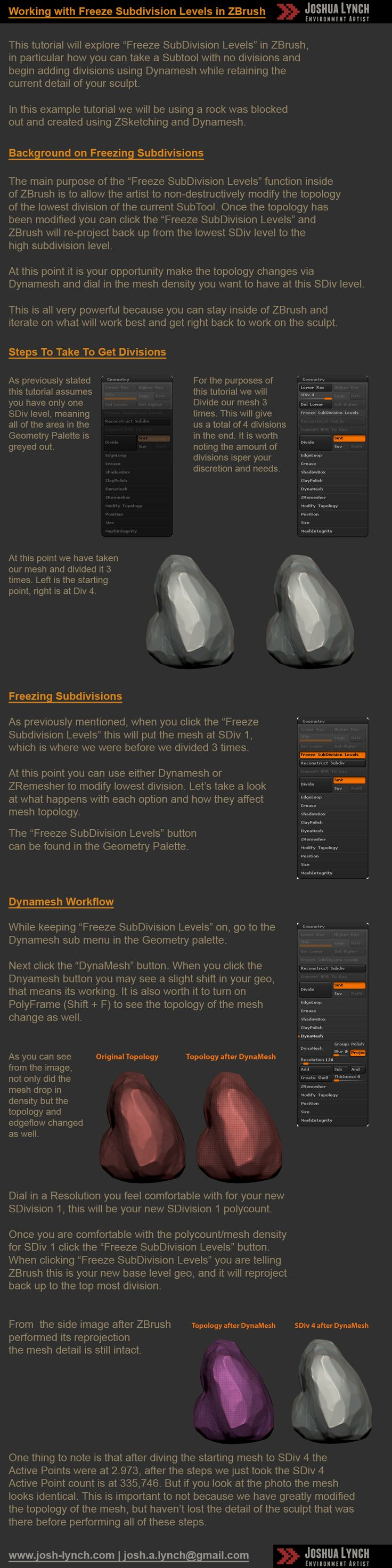 Adding_Divisions_In_ZBrush_Josh_Lynch.png (1024×4096)