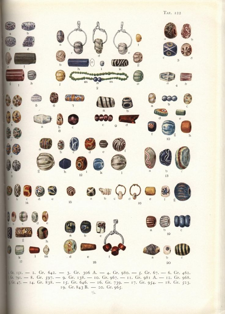 Beads. From Birka I by Holger Arbman. Site includes entire book of Birka artifacts