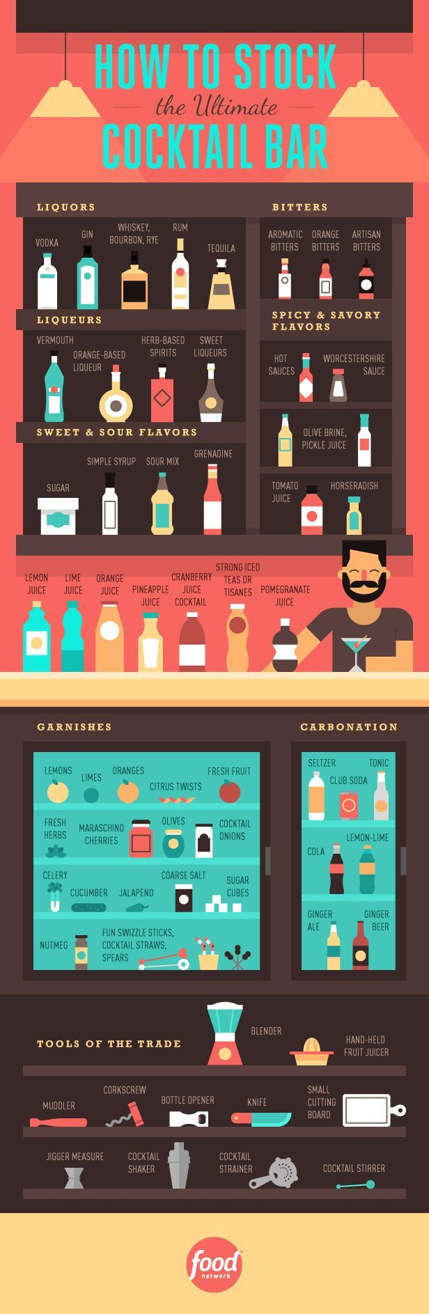 Stocking a bar doesn't have to break the bank. Start with the basics, and build from there. Assess your bar supplies each season and before each planned party. In the warmer months, think beer, white wine and light spirits.