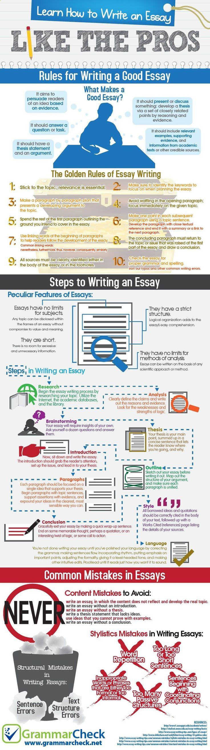 Non plagiarised essay writers