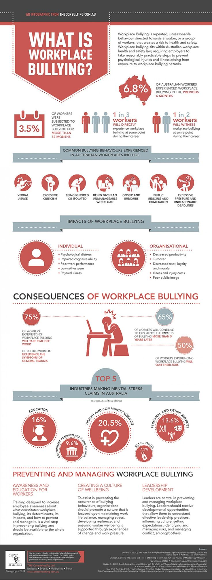 What is Workplace Bullying? Infographic