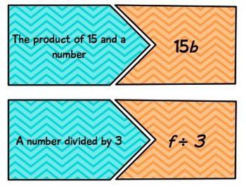 Algebraic Expressions Match Center CCS: 6.EE.2a