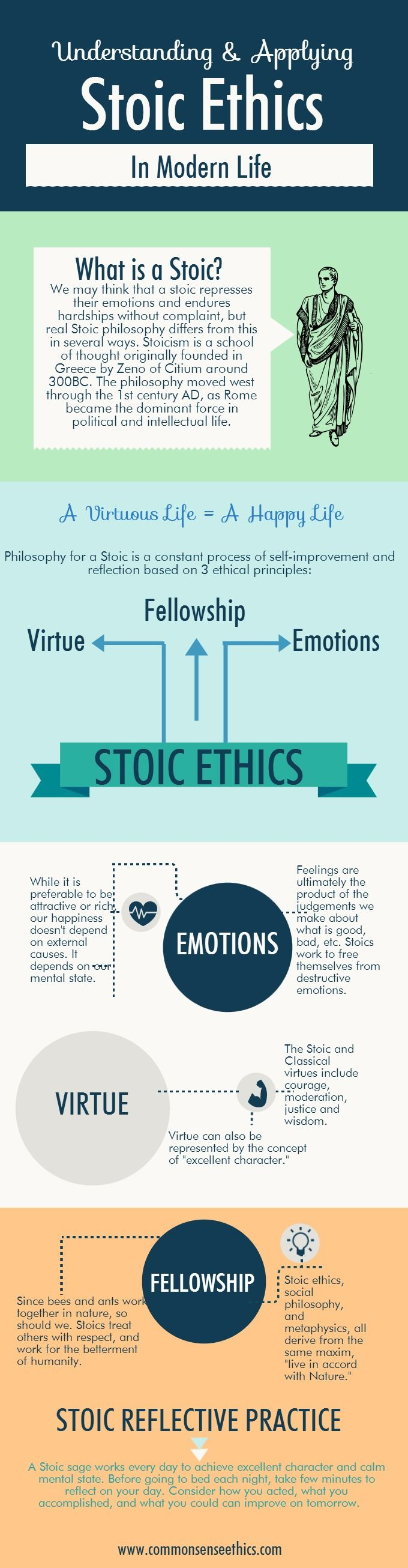 This quick guide provides an overview of ancient Stoic wisdom and an introduction to the Stoic point of view on ethics and personal growth.