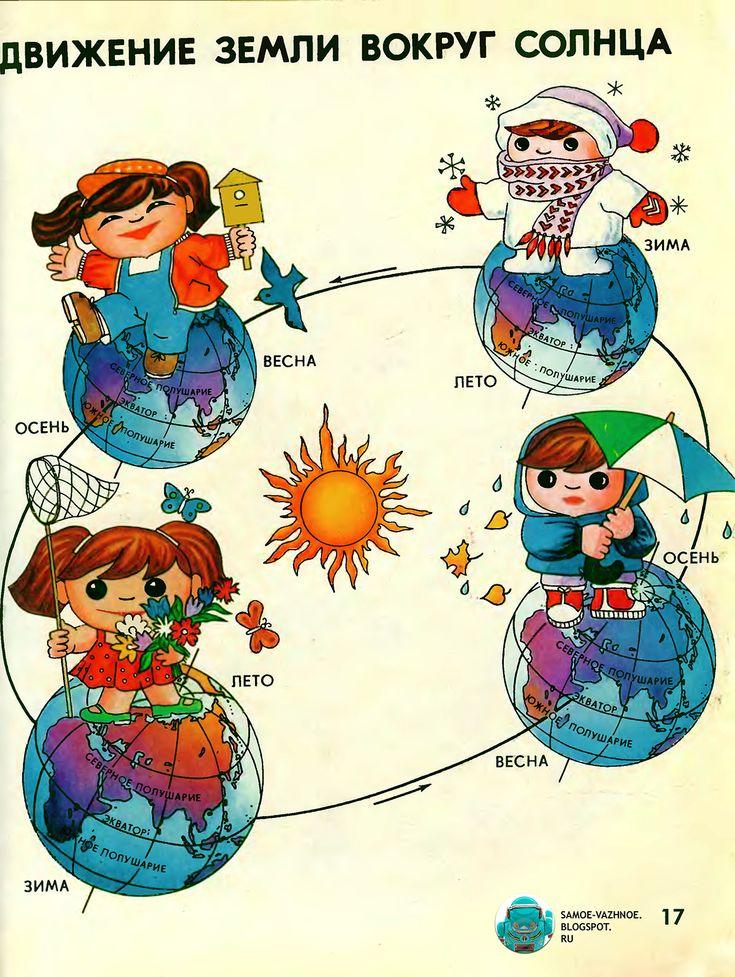 Картинка к вашему сказочному объяснение смены времен года