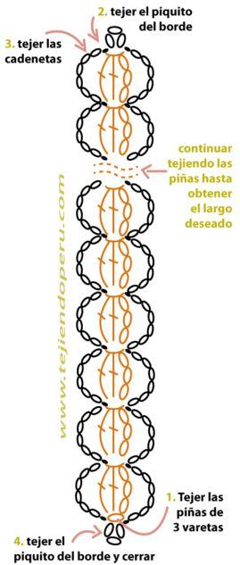 Tutorial: cenefa o aplicación tejida en #crochet o ganchillo