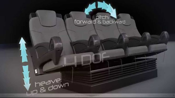 High-quality 4D Attractions by Kraftwerk Living Technologies