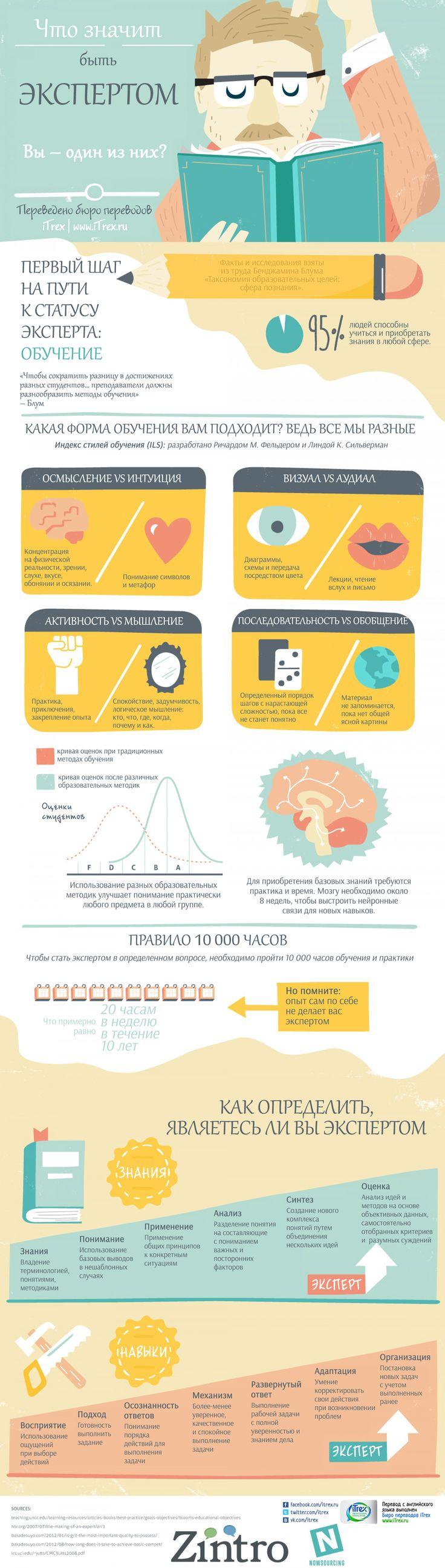 Инфографика для тех, кто считает себя экспертом в чем-либо. И для тех, кто хочет экспертом стать. http://itrex.ru/news/chto-znachit-bit-ekspertom