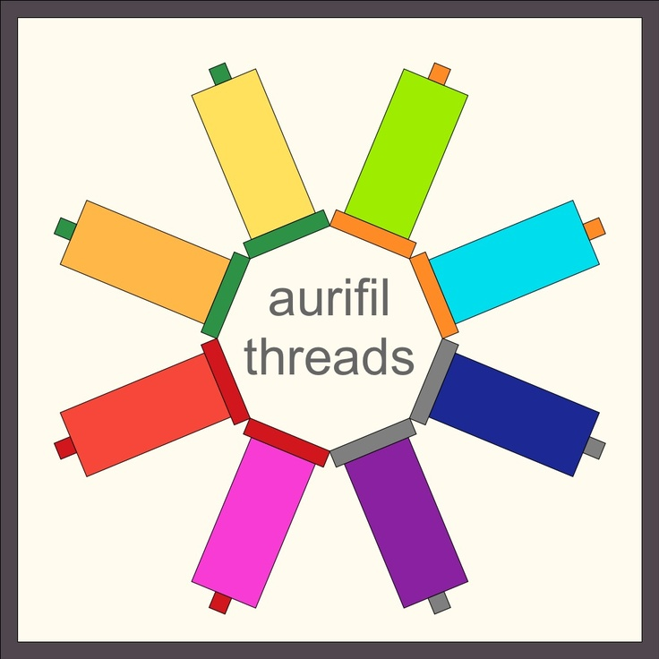 Lily's Quilts: Aurifil for Dummies.  Tells you which weight thread to use for certain projects.