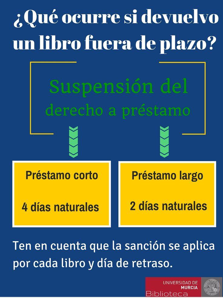 Sanción restraso préstamo http://www.um.es/web/biblioteca/contenido/servicios/prestamo-documentos