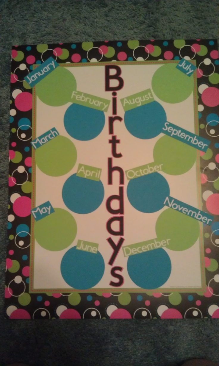I created a reusable Birthday chart (once I laminate it) I used my cricut! I love it! It turned out so cute!