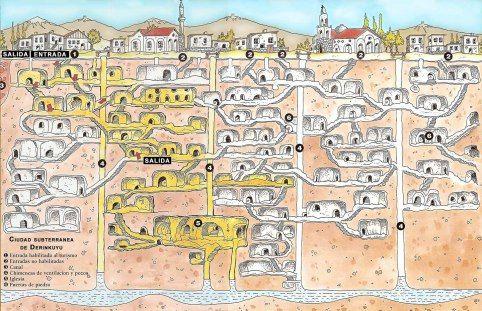 The underground city at Derinkuyu