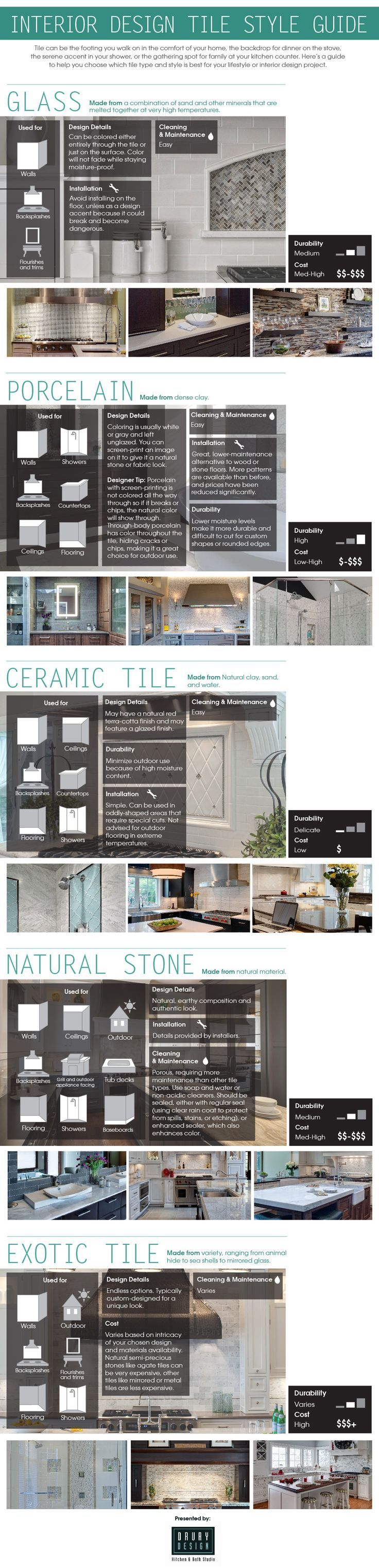 25 Home Décor Infographics And Cheat Sheets That Every Owner Must See
