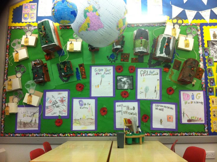 best world war display ideas my second world war 2 display contain the children s own propaganda posters poppies gas