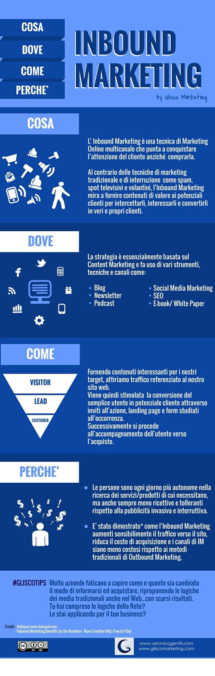 Inbound Marketing: cosa, come e perché