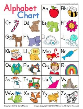 FREE! Cute and Simple Alphabet Chart