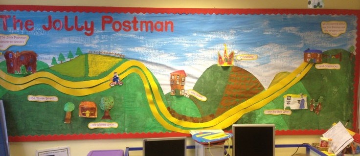 Our Reception classroom display for 'The Jolly Postman'! This display helped the children to retell the story in the correct order. It was super interactive and really captured the children's imagination!