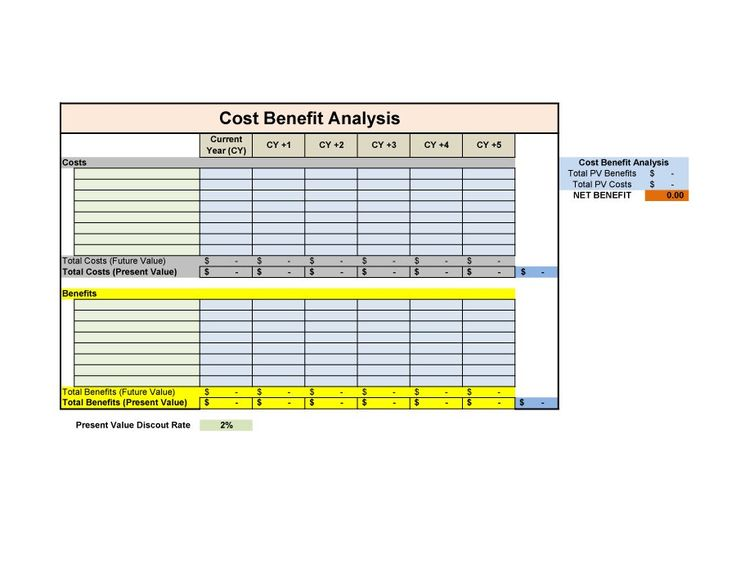 cost benefit analysis template excel templates business profit