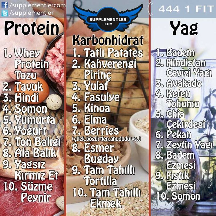 #health #supplement #fitness #protein #fitness #health #supplement #fitness #bodybuilding #body #muscle #kas #vücutgelistirme #training #weightlifting #spor #antrenman #crossfit #spor #workout #workouts #workoutflow #workouttime #fitness #fitnessaddict #fitnessmotivation #fitnesslifestyle #bodybuilding #supplement #health #healthy #healthycoise #motivasyon