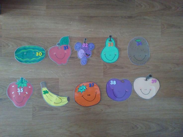 Como estamos trabajando en nuestro proyecto los alimentos. Les he hecho la familia del 30 con frutas. Las imágenes son de la ilustradora Me...