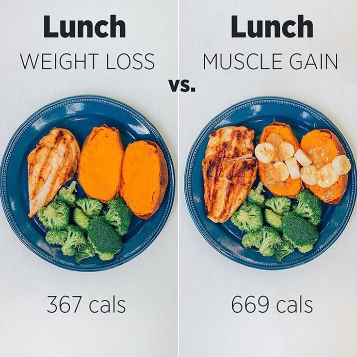 Weight Loss Vs. Muscle Gain Meal Ideas! 💪 *Swipe To See