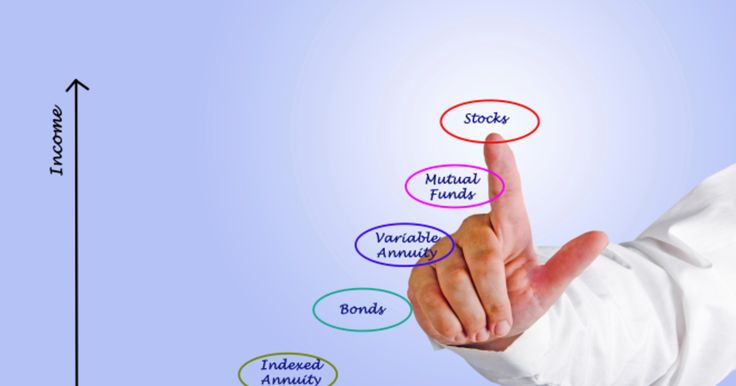 Diversifying your portfolio means you make a wide variety of investments as a risk management technique. Investment experts believe this minimizes the risk because having different types of investments in your portfolio yields greater returns than relying on one individual investment. In other words, diversification balances out the negative outcomes