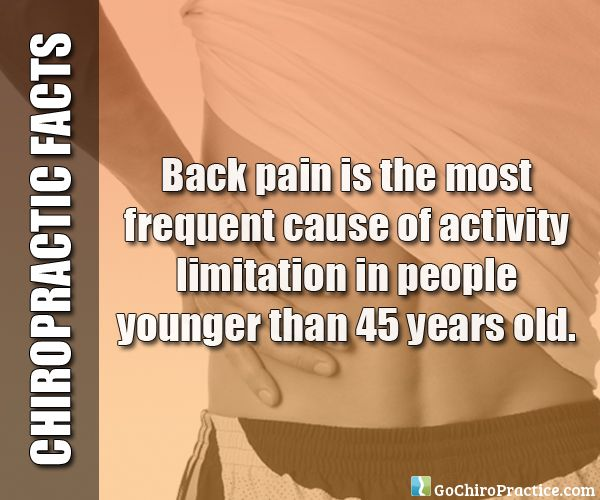 136 best Chiropractic Memes images on Pinterest | Chiropractic ...