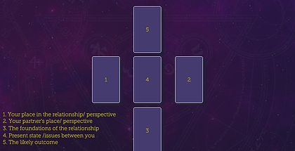 Five Card Relationship Cross Tarot Spread! Check out this and more free tarot spreads by The Tarot Guide! Tarot card spreads, tarot card layouts, love tarot spread, Relationship tarot spread, 5 card spread, tarot Dublin, how to read tarot cards,