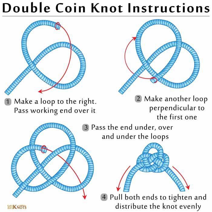 decorative rope knots - photo #46