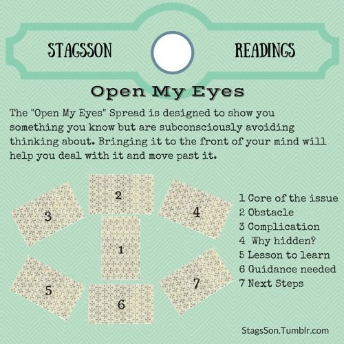 "stagsson: The ""Open My Eyes"" Spread is designed to show you something you know but are subconsciously avoiding thinking about. Bringing it to the front of your mind will help you deal with it and move past it. I will perform this spread for you, this spread according to my Tarot and Rune Reading FAQ would be $4 please visit the FAQ for details, feel free to ask questions via ask to me stagsson​."
