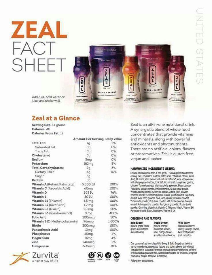 Just the facts... Have you tried Zeal? #glutenfree #vegan #kosher #zealforlife #buyzealonline www.zurvita.com/devonne