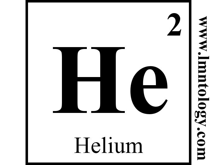 70 best felix party images on pinterest periodic table periodic website to write words using the periodic table of elementsal and fictional urtaz Image collections