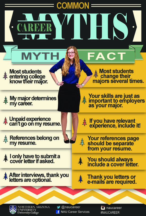 Did you know that references DO NOT belong on your resume? Discover which common career facts are facts and which are myths #getthatjob #usq #career