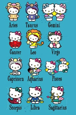 Hello Kitty Star Signs