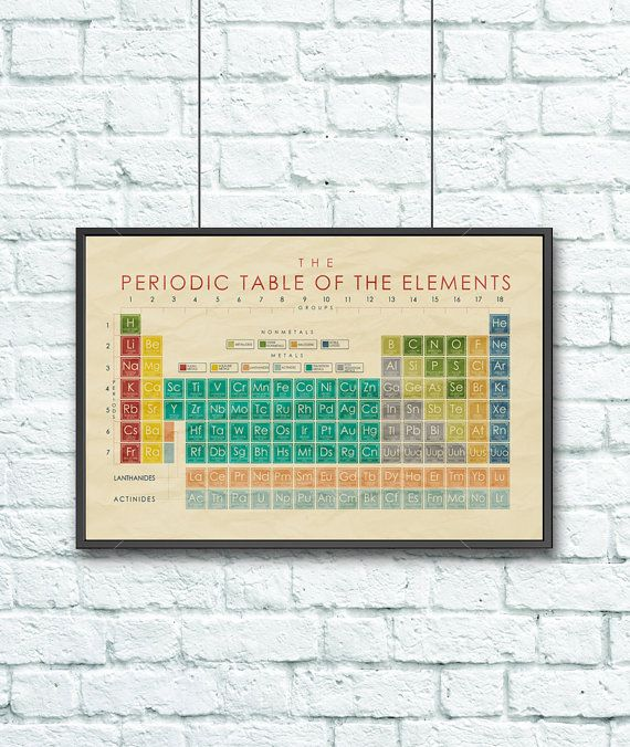 Best 25 periodic table poster ideas on pinterest table for 13 periodic table