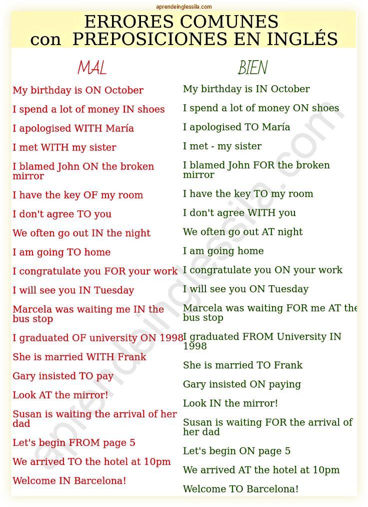 PREPOSICIONES en inglés