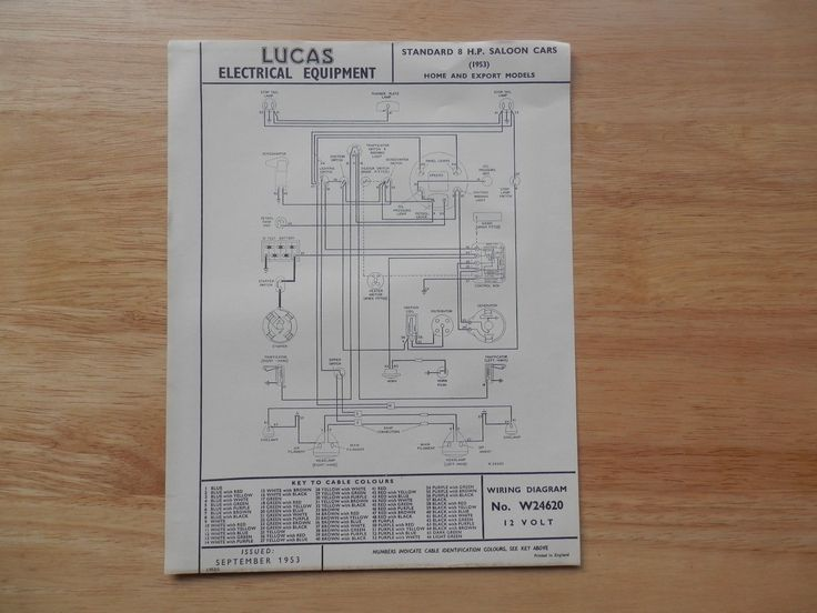 e913d20a70a8ea604945cfd5a3fbdc52 Morris Wiring Diagram on