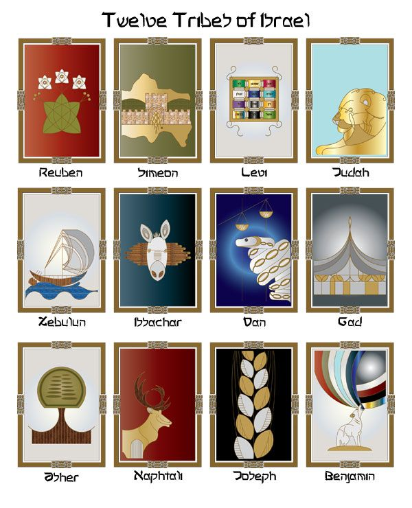 Twelve Tribes of Israel | bible | Pinterest | The o'jays ...