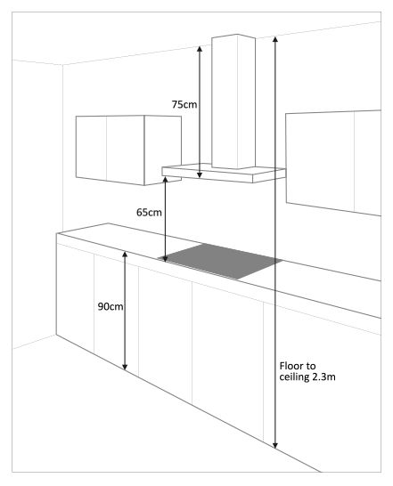 Kitchen Cabinet Height Above Sink: Living Room, Window Dressings And Bedrooms