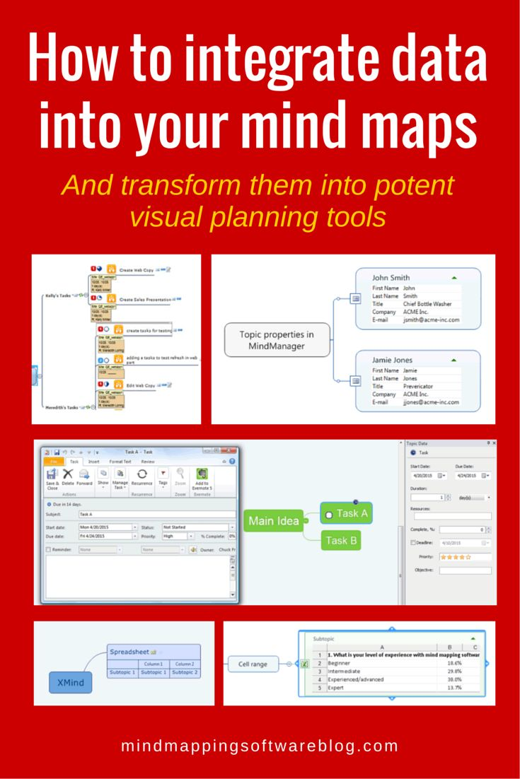 Check out brainstorming software such as smart ideas to help you - Today S Mind Mapping Software Can Accommodate Data From A Myriad Of Sources And Display It In A Rich Visual Format