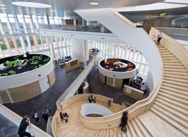 el espacio físico, el entorno de la escuela ¿condiciona el aprendizaje? Si, definitivamente, sí