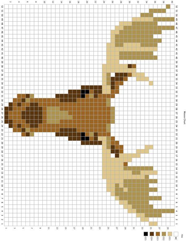 Majestic Moose vest : Knitty Winter bis 2011